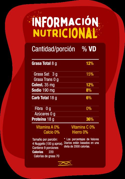 Tabla nutricional trozos de pechuga de pollo - Nuggets